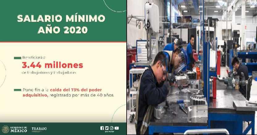 Salario mínimo aumentará 20% en 2020, beneficiará a 3.44 millones de trabajadores