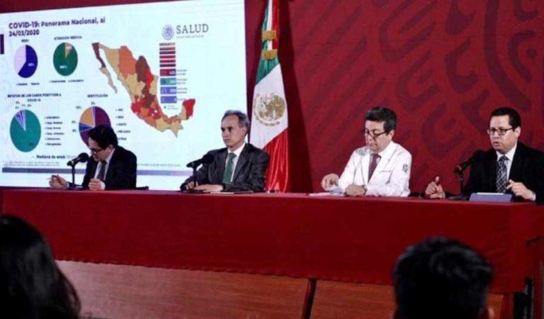 Después del 18 de abril, coronavirus llegaría a su pico máximo en México: Secretaría de Salud