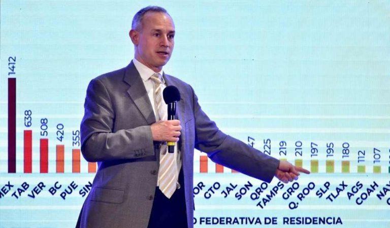 Juez niega suspender las conferencias de López-Gatell donde da a conocer avances del Covid-19