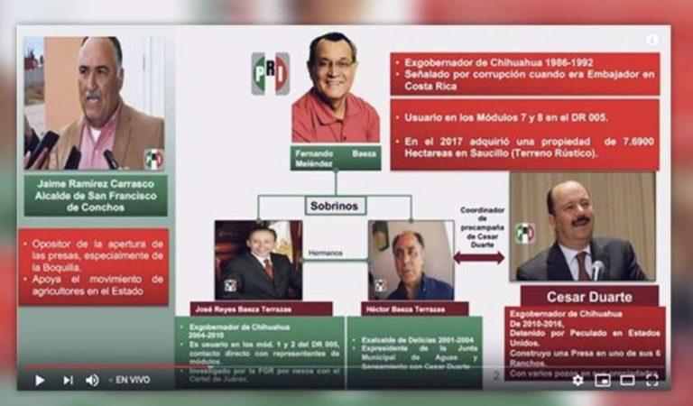 16 políticos del PRI y PAN se adueñaron del agua en Chihuahua